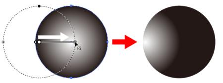 円形グラデーションでのグラデーションンツール